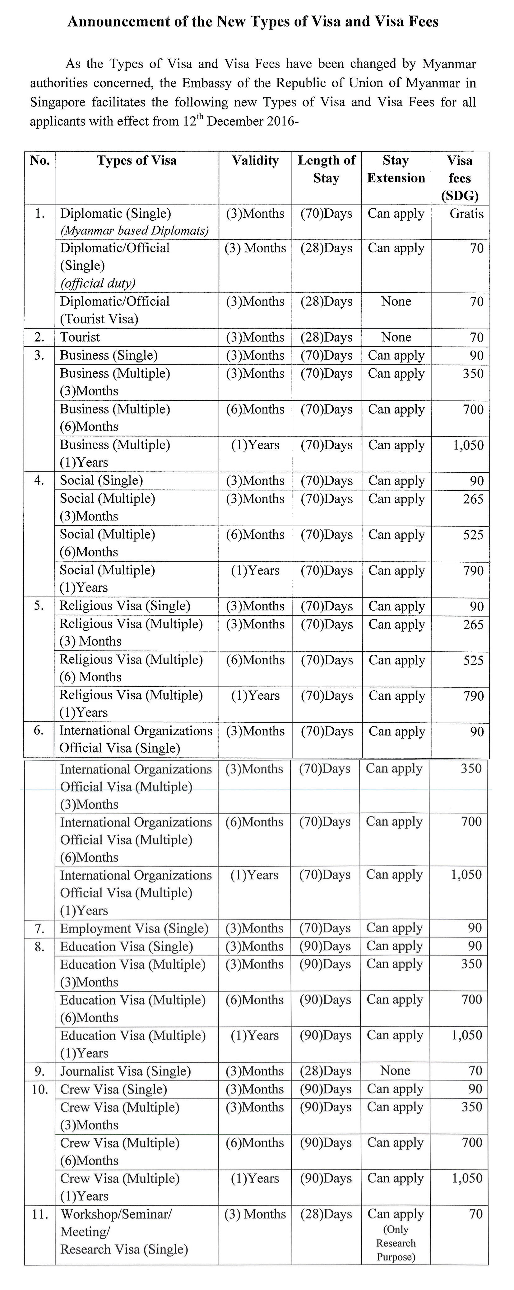 Embassy of the republic of the union of myanmar visa null falaconquin